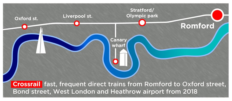 Crossrail to Romford map